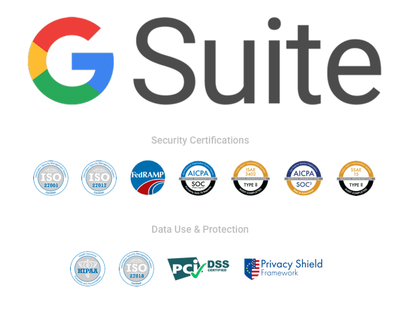 G Suite: Cutting-Edge Security and Data Protection